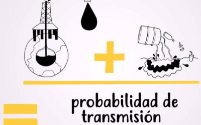 «¿Qué es el COVID-19?» #DesdeLaRaíz