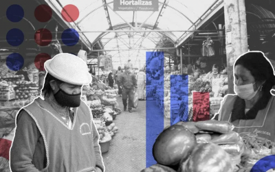El potencial económico de los mercados de Quito